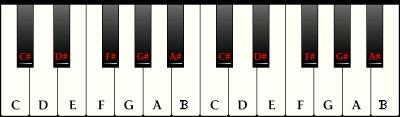 tuts piano