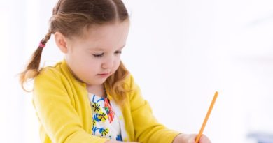 anak belajar menulis, belajar membaca, belajar berhitung, mind map, mental aritmetika